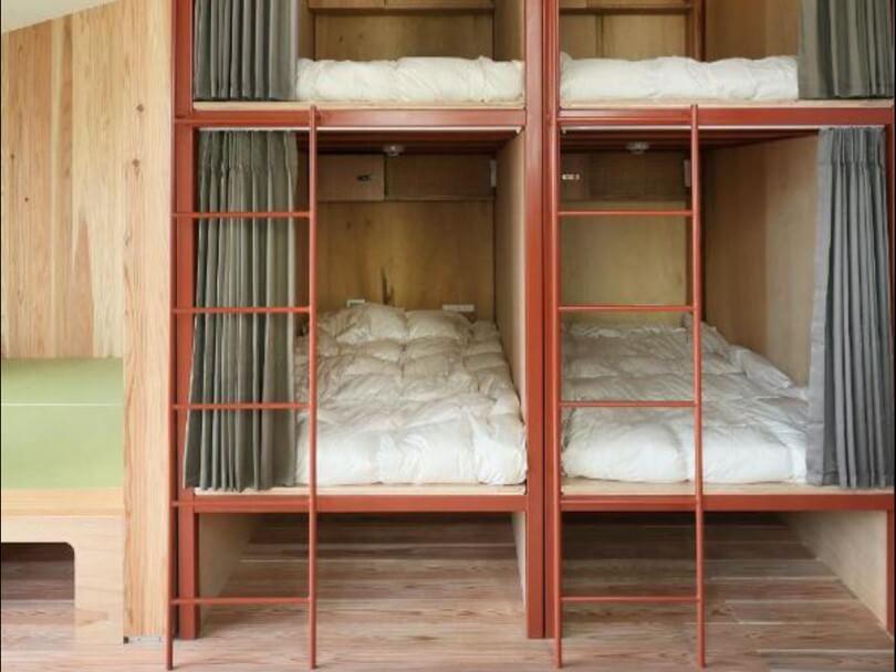 Dove dormire a Kyoto